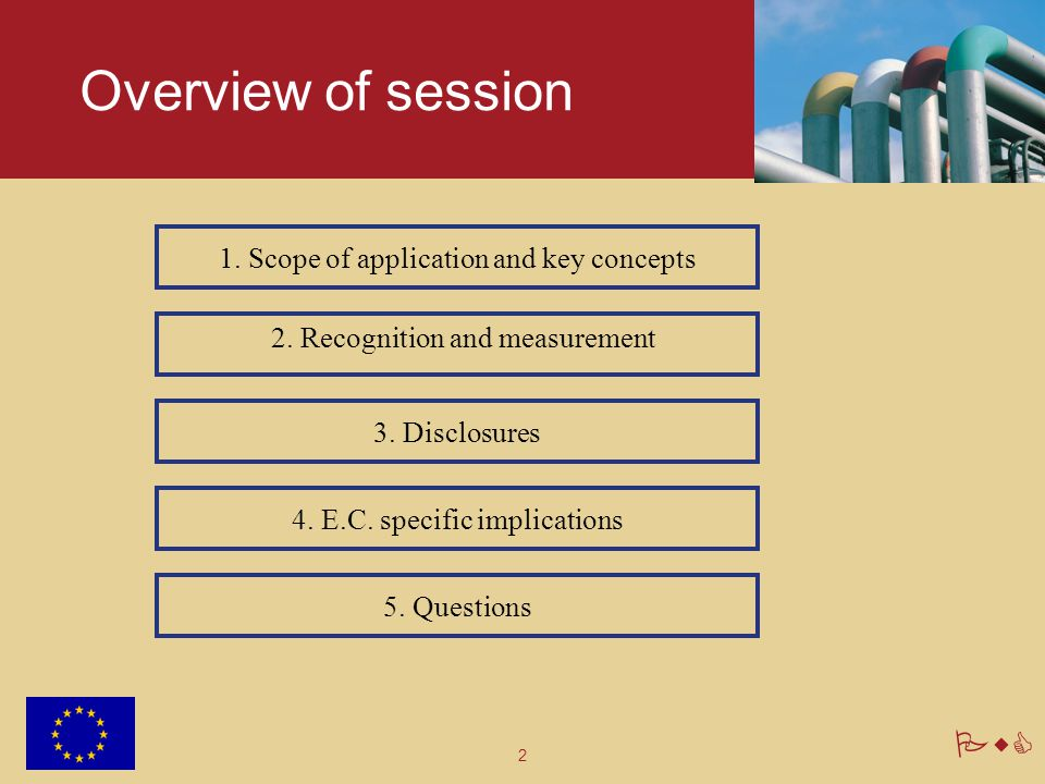 Overview of session 1. Scope of application and key concepts