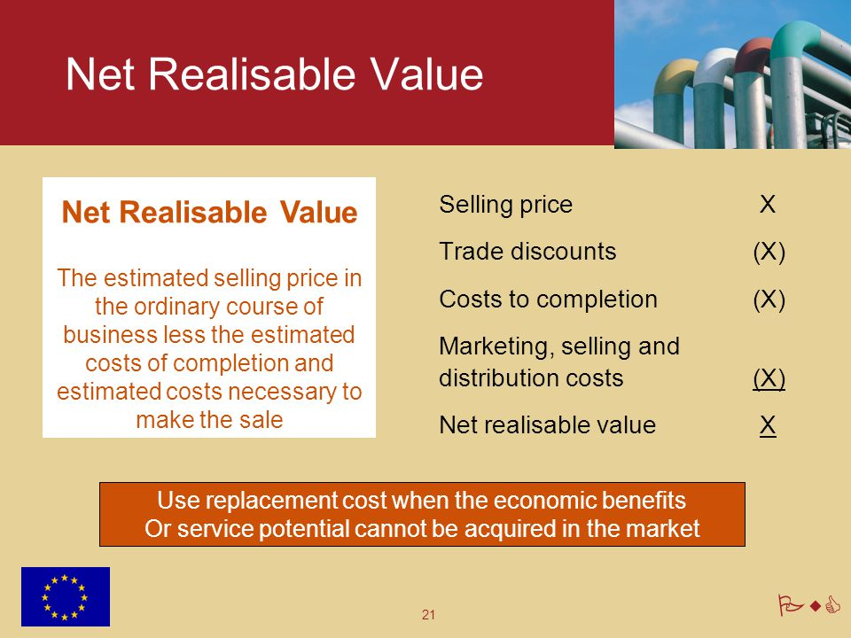 Net Realisable Value