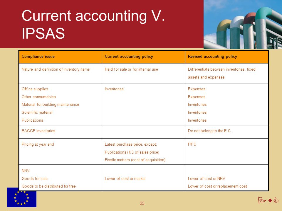 Current accounting V. IPSAS