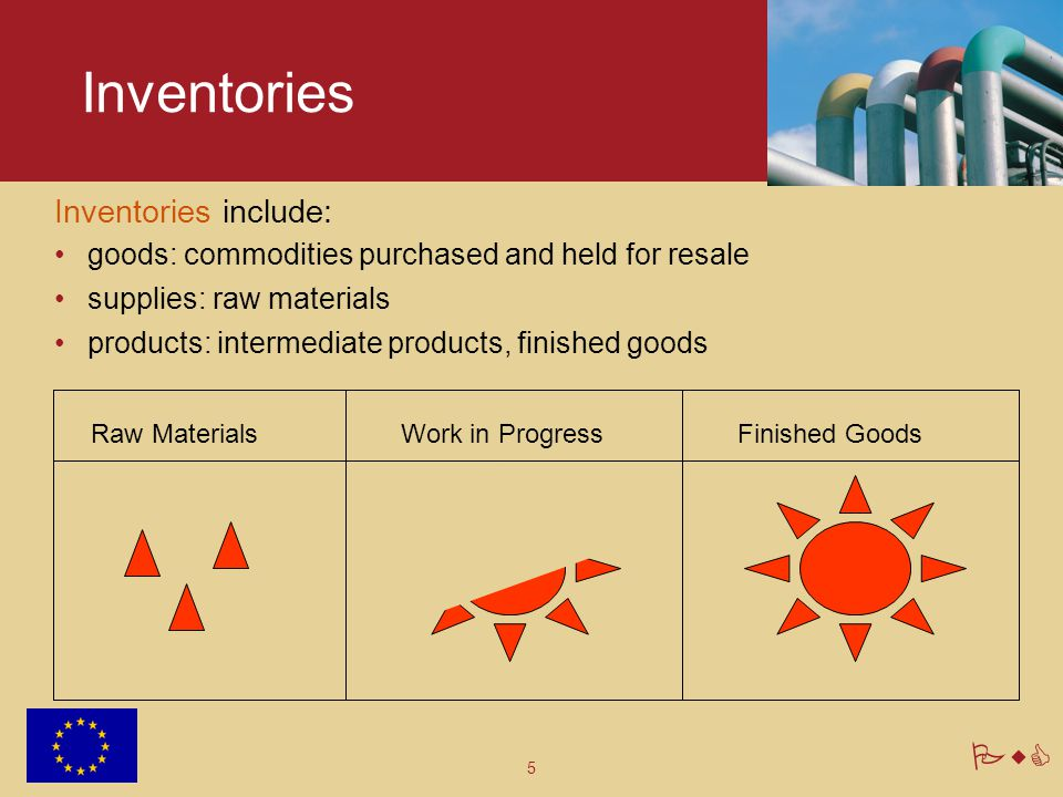 Inventories Inventories include: