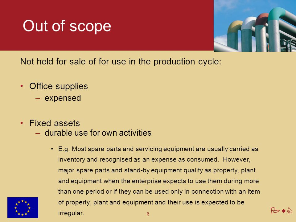 Out of scope Not held for sale of for use in the production cycle: