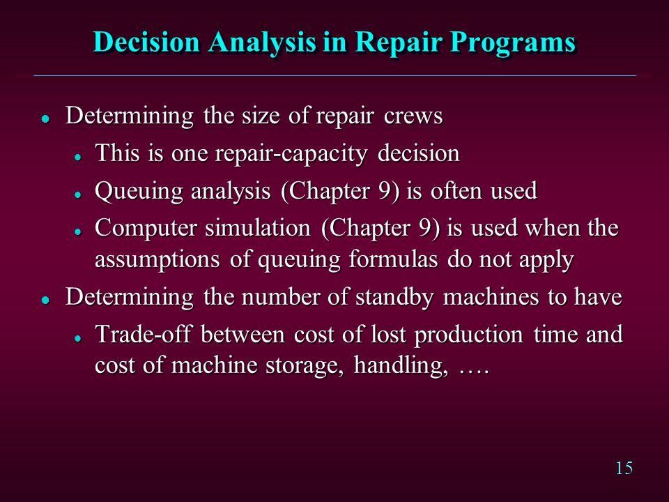 Decision Analysis in Repair Programs
