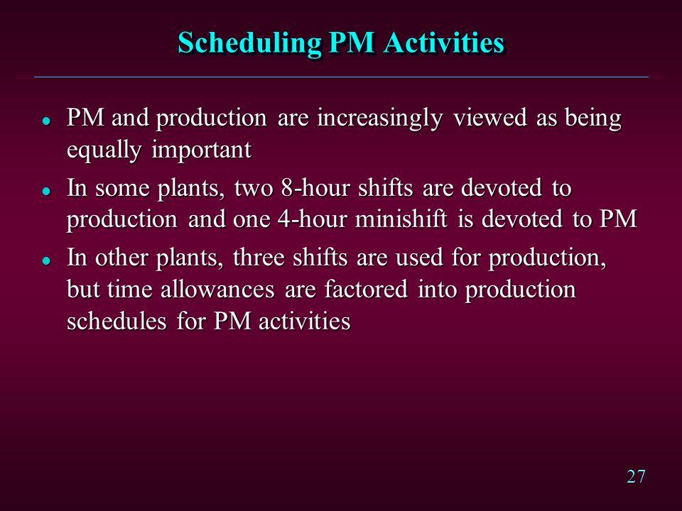 Scheduling PM Activities