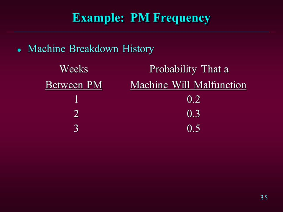 Example: PM Frequency Machine Breakdown History