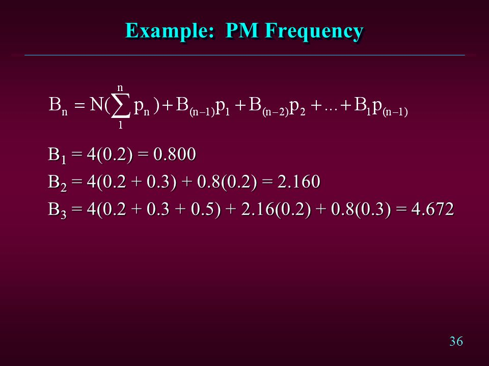 Example: PM Frequency B1 = 4(0.2) = 0.800