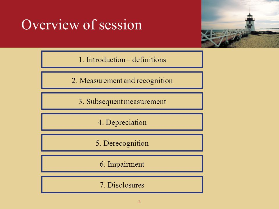 Overview of session 1. Introduction – definitions