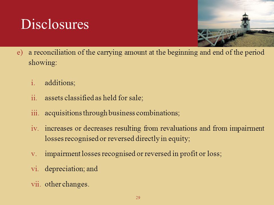 Disclosures a reconciliation of the carrying amount at the beginning and end of the period showing: