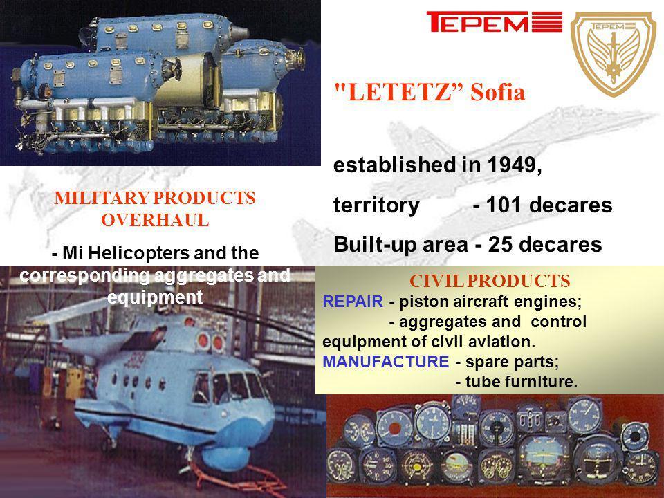 LETETZ Sofia established in 1949, territory - 101 decares