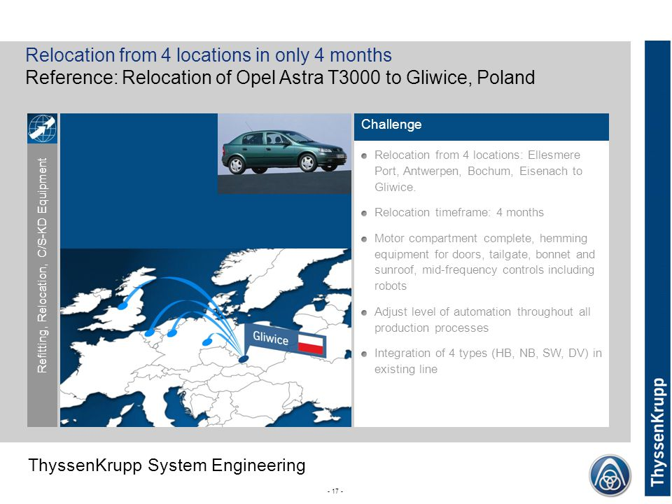 Relocation from 4 locations in only 4 months Reference: Relocation of Opel Astra T3000 to Gliwice, Poland