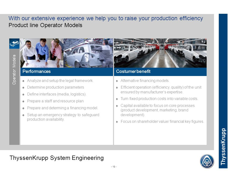 With our extensive experience we help you to raise your production efficiency Product line Operator Models