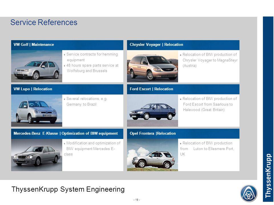 Service References VW Golf | Maintenance Chrysler Voyager | Relocation