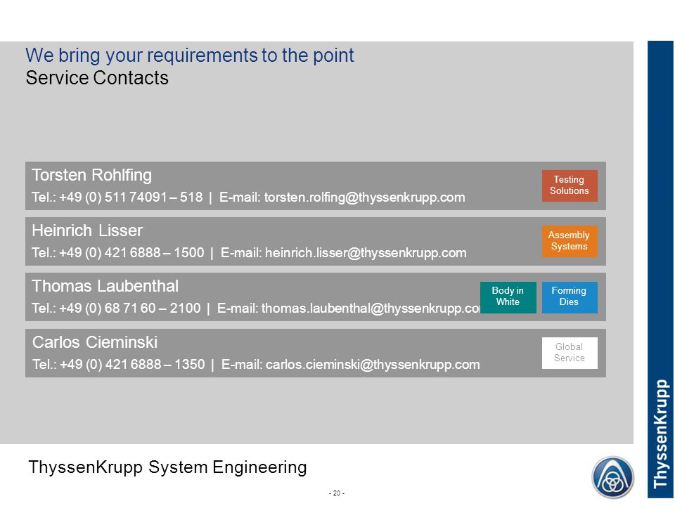 We bring your requirements to the point Service Contacts