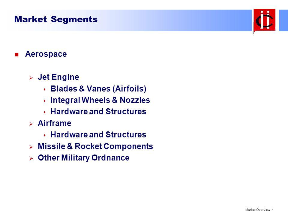 Market Segments Aerospace Jet Engine Blades & Vanes (Airfoils)