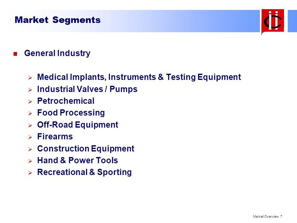 Market Segments General Industry