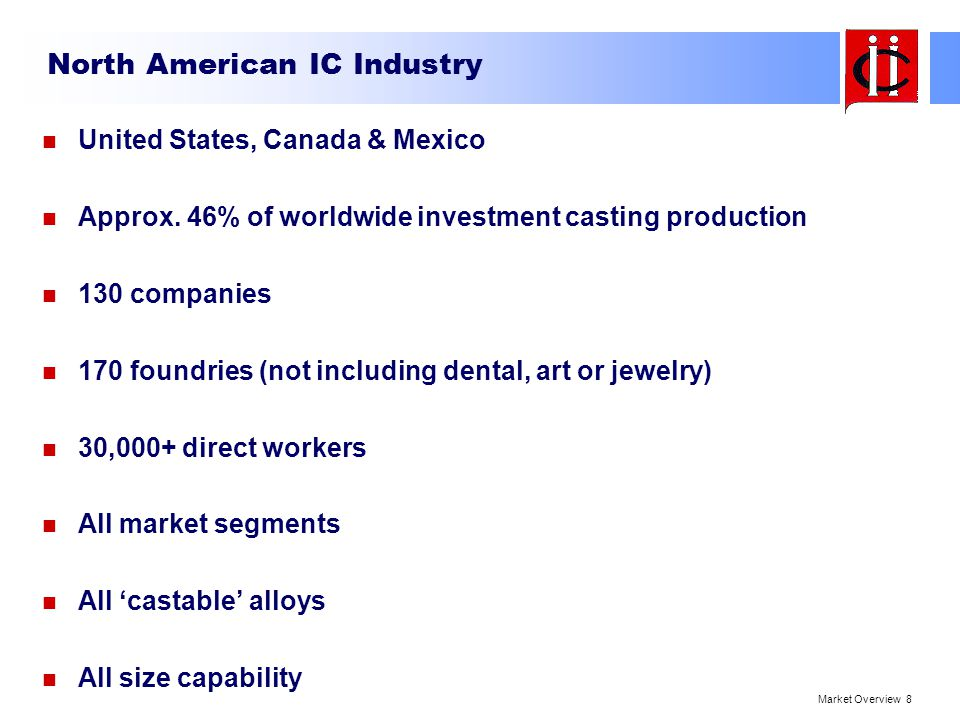 North American IC Industry