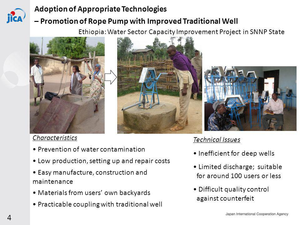Adoption of Appropriate Technologies