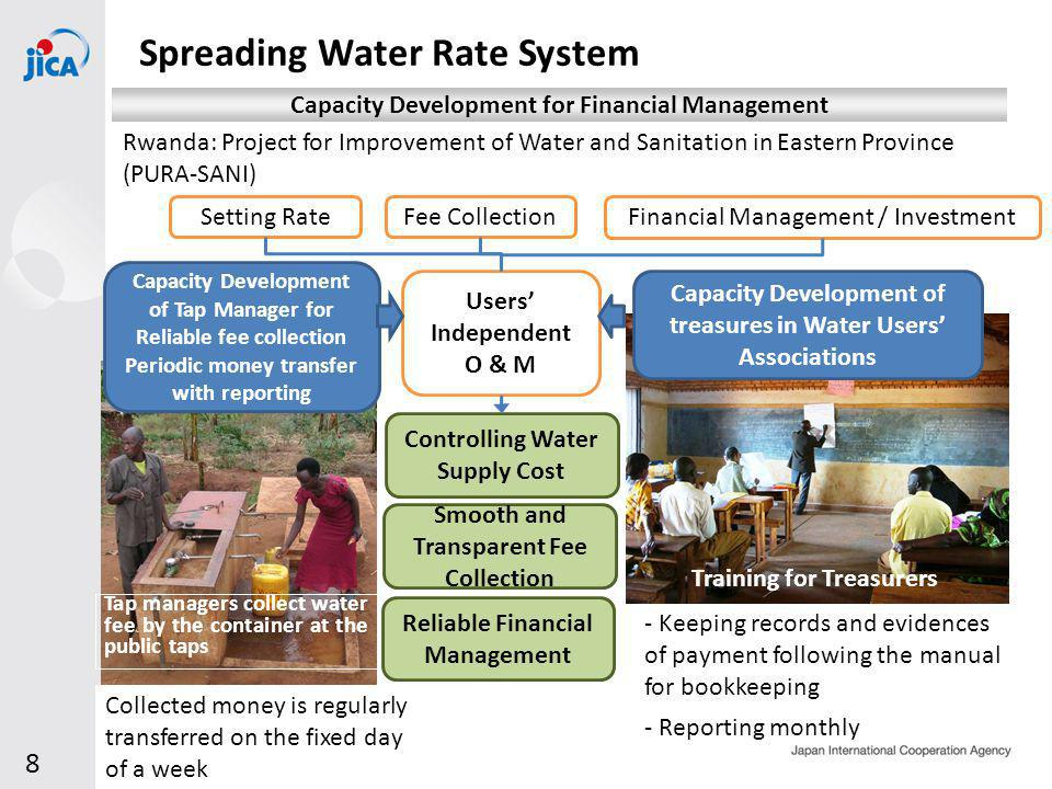 Spreading Water Rate System