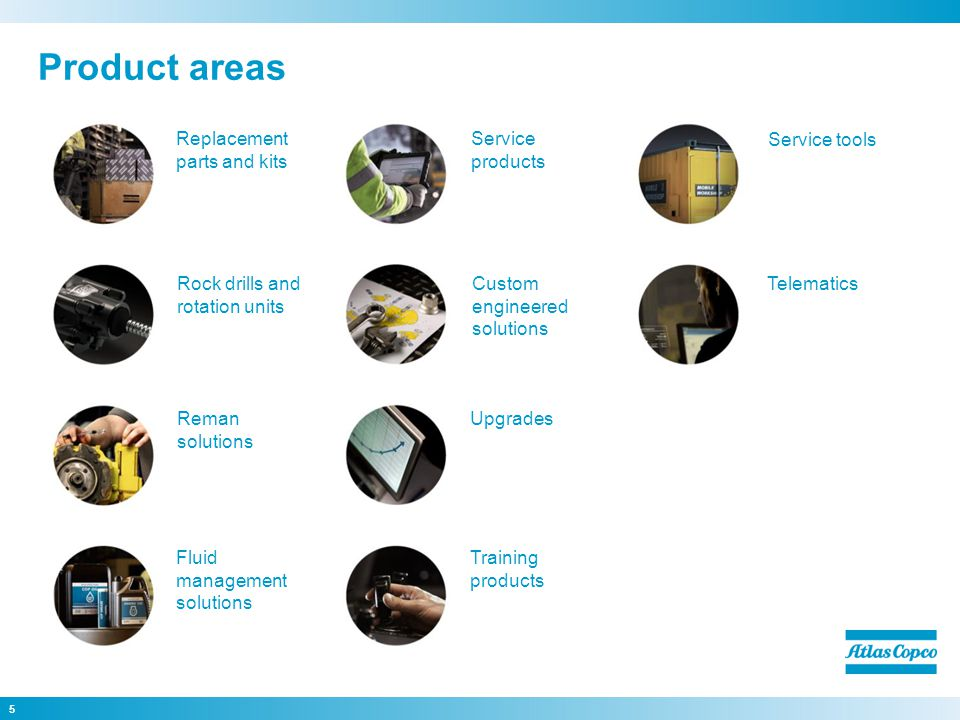 Product areas Replacement parts and kits