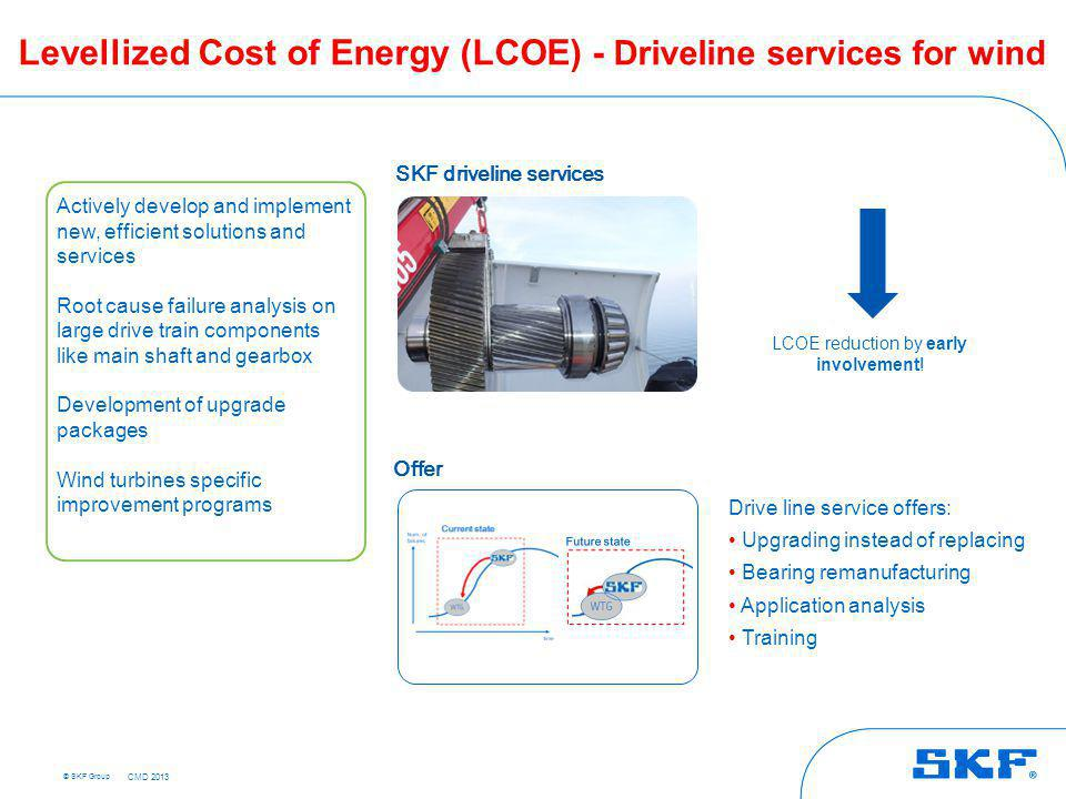 Reduce maintenance – Condition Based Maintenance for wind
