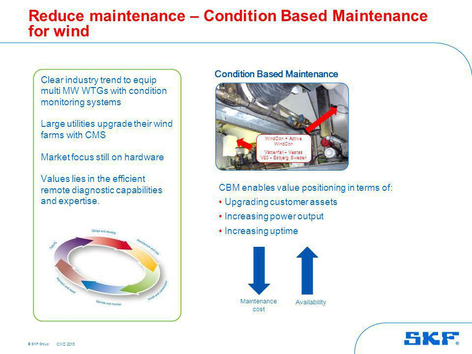 Electrical Motor Monitoring Turbomachinery & Pumps