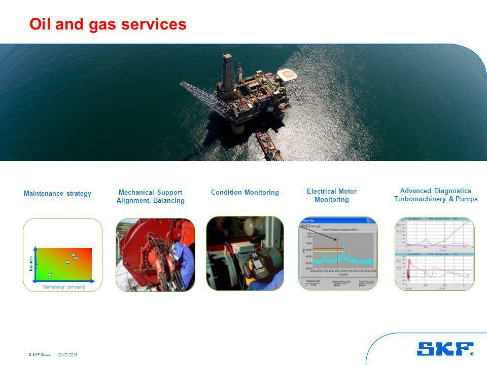 Magnetic Systems services