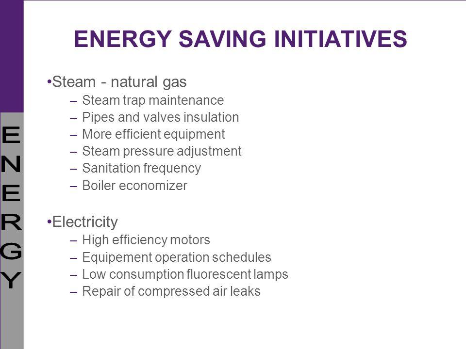 ENERGY SAVING INITIATIVES