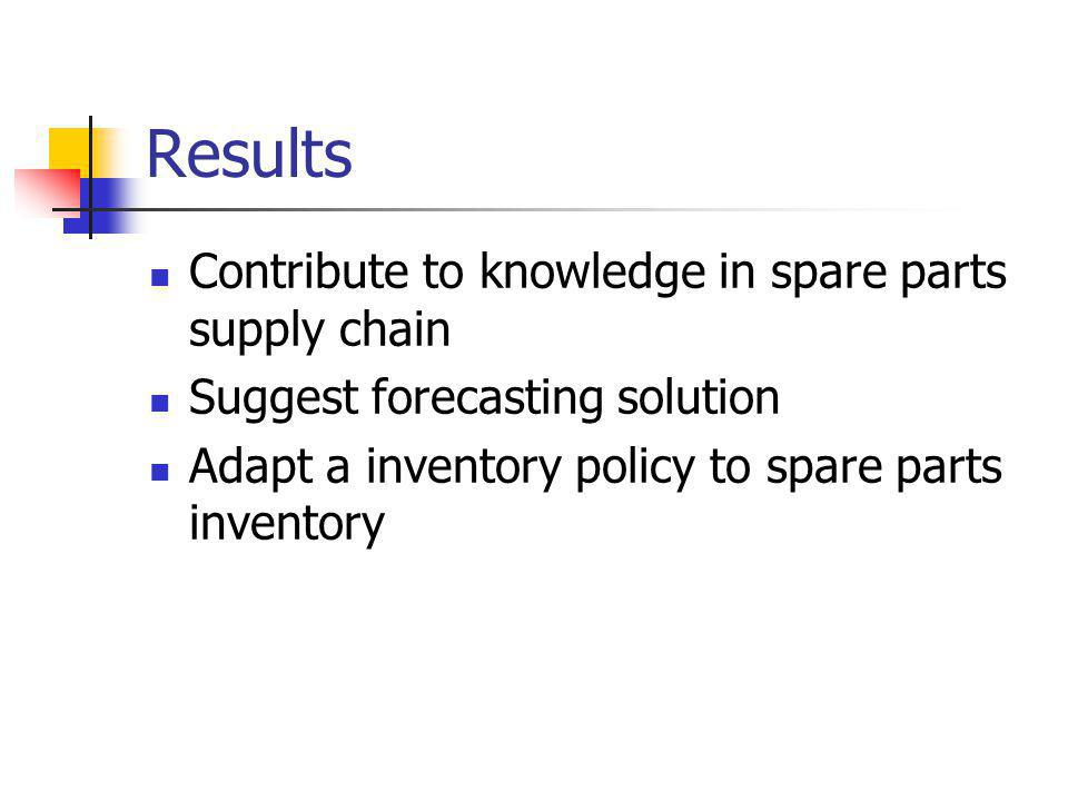 Results Contribute to knowledge in spare parts supply chain