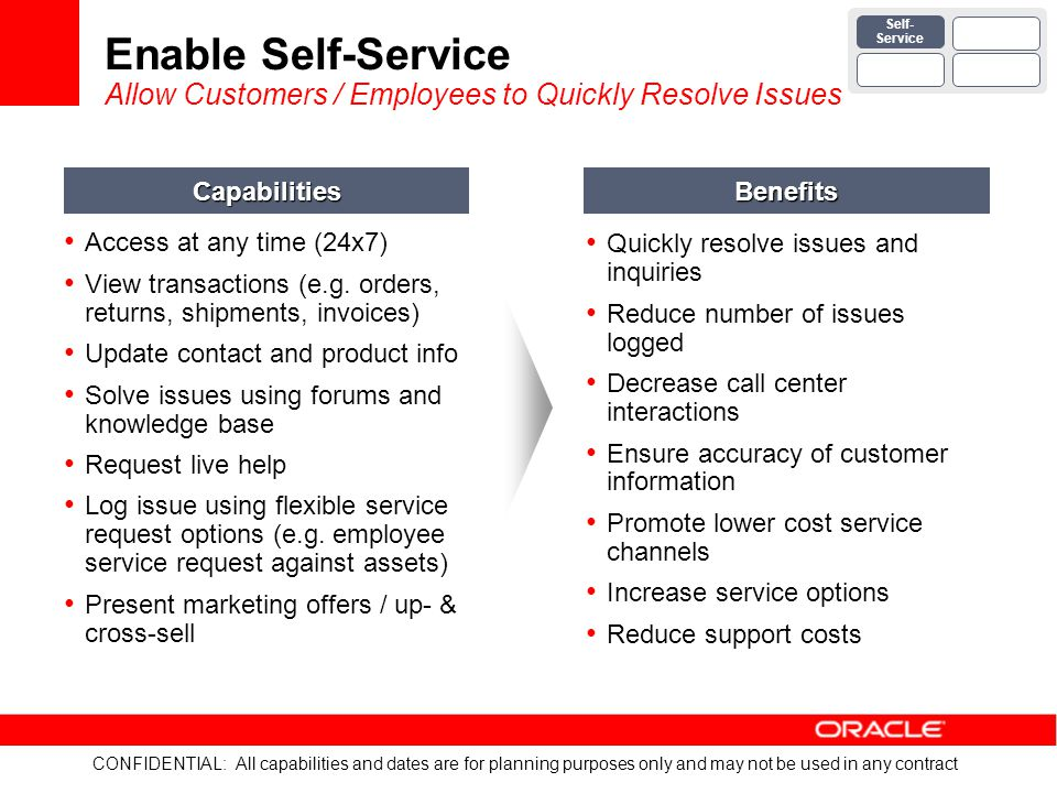 Self- Service Enable Self-Service Allow Customers / Employees to Quickly Resolve Issues. Capabilities.