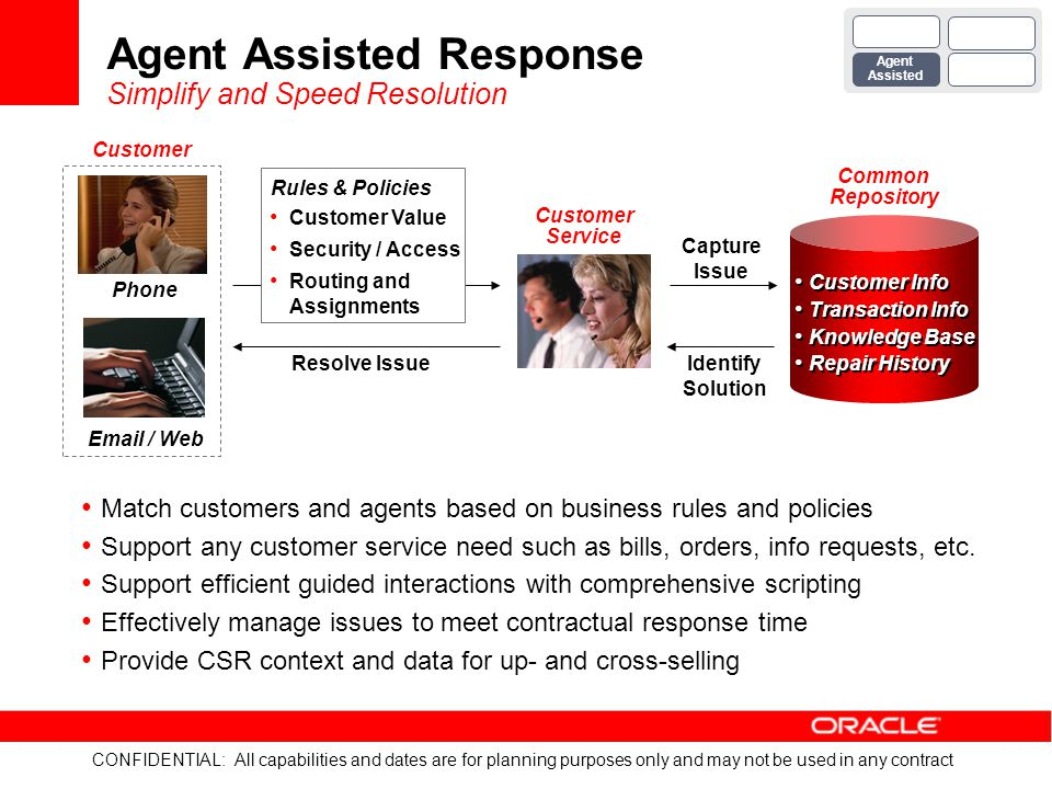 Agent Assisted Response Simplify and Speed Resolution