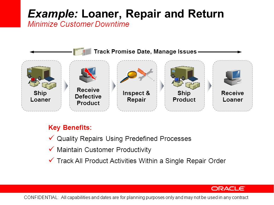 Example: Loaner, Repair and Return Minimize Customer Downtime