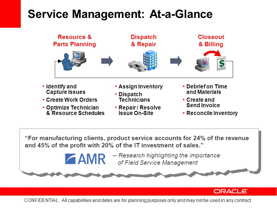 Service Management: At-a-Glance