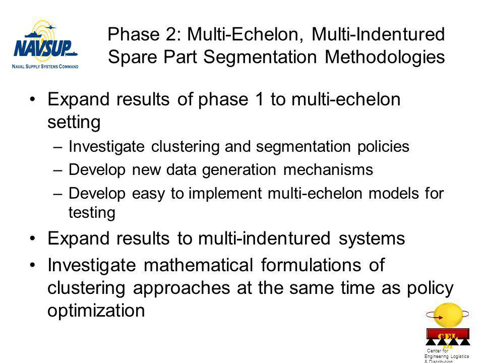 Expand results of phase 1 to multi-echelon setting