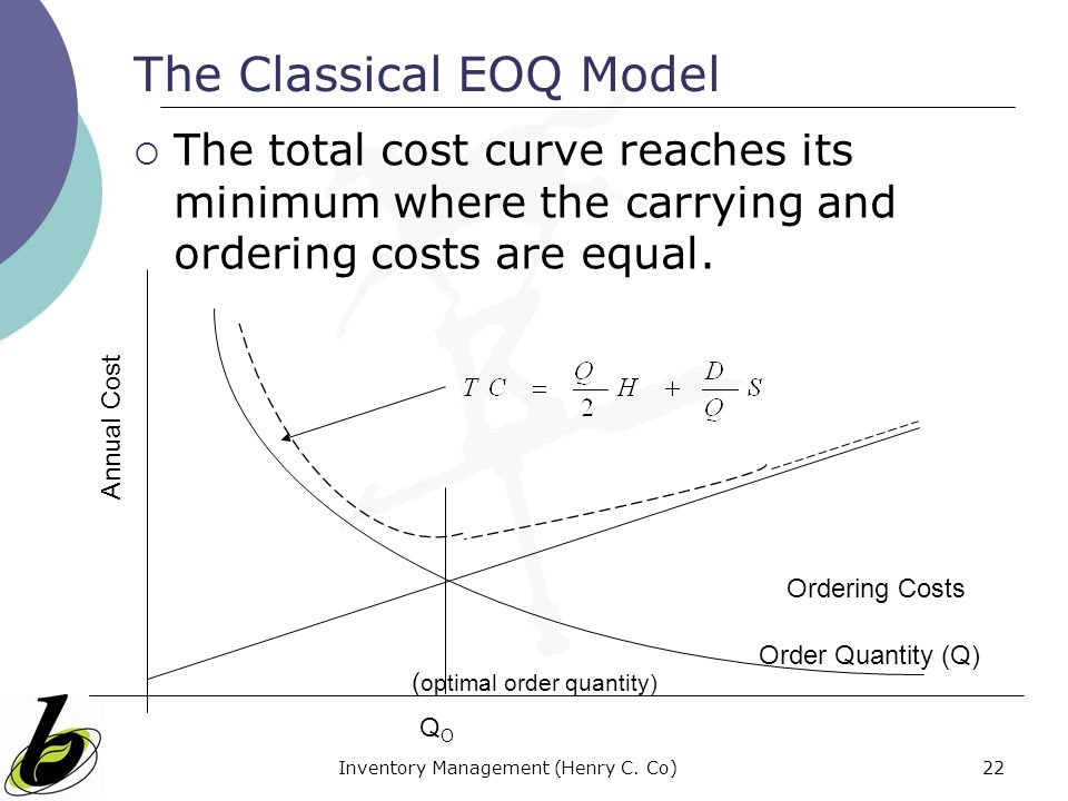 The Classical EOQ Model