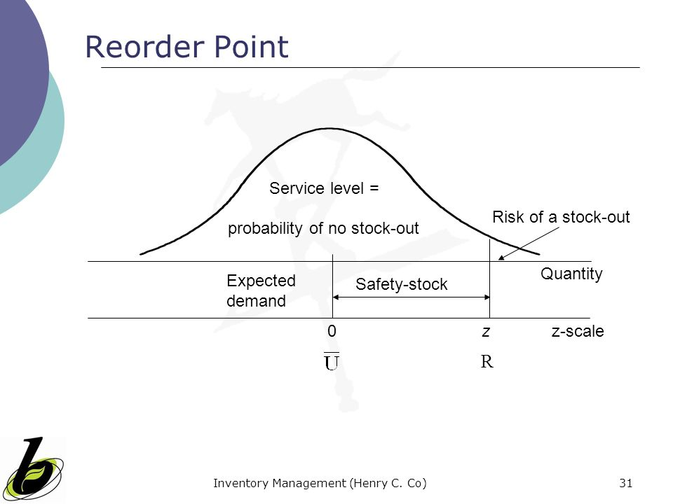 Reorder Point R Service level = Risk of a stock-out