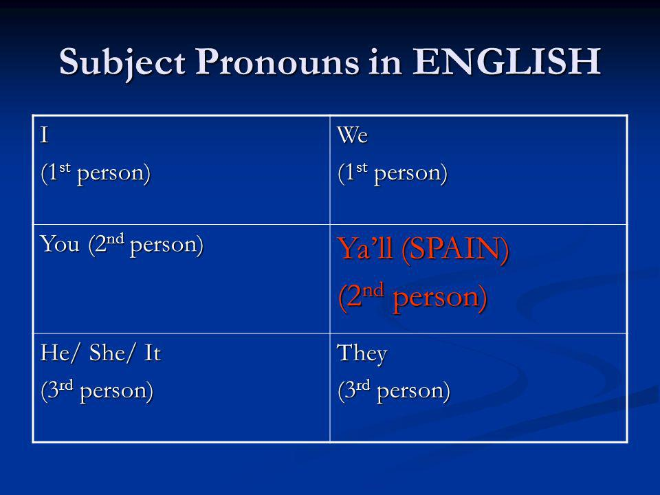 Subject Pronouns in ENGLISH