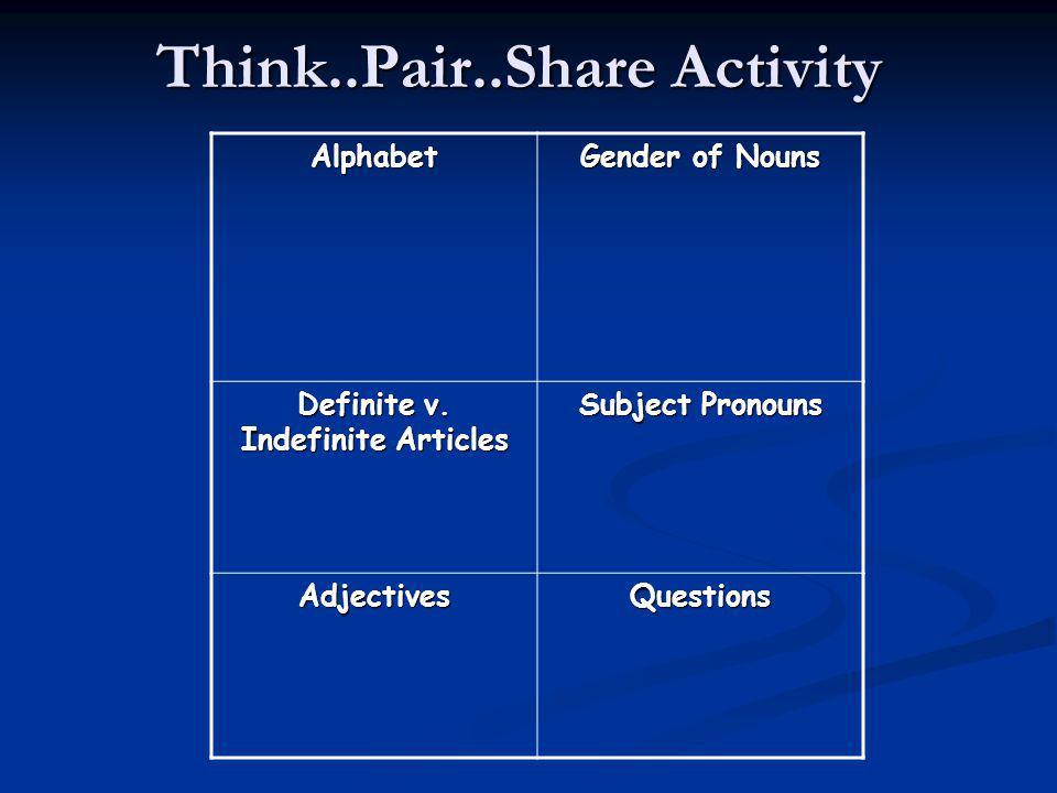 Think..Pair..Share Activity