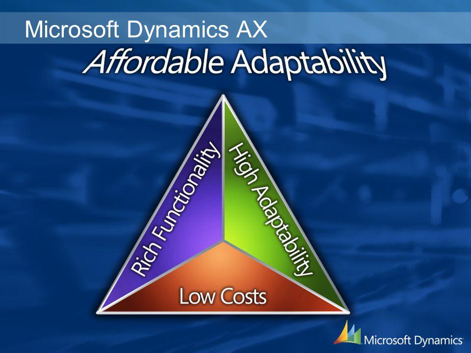Microsoft Dynamics AX 3/31/2017 7:26 PM