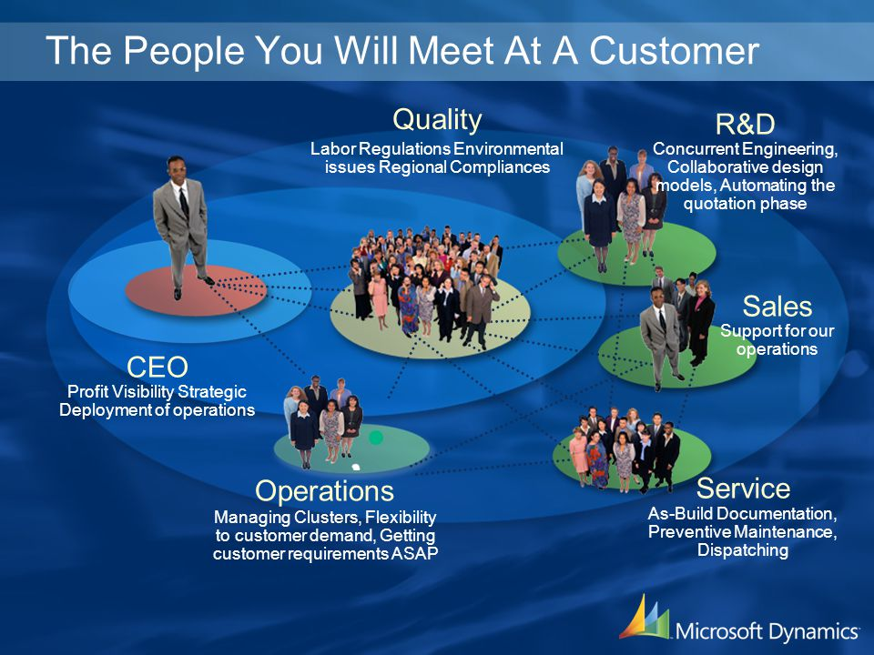 The People You Will Meet At A Customer