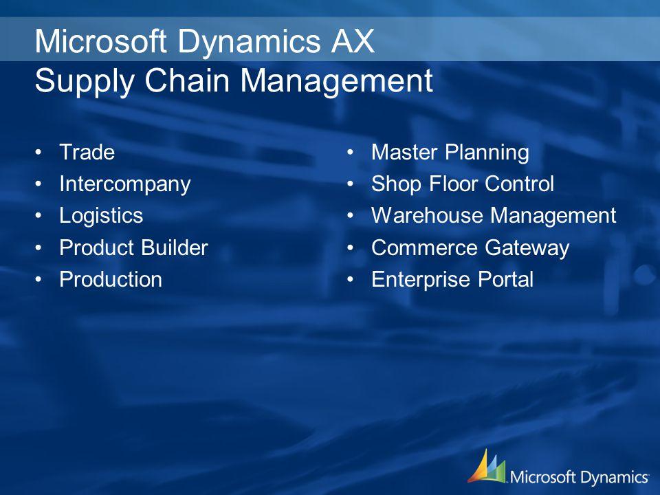 Microsoft Dynamics AX Supply Chain Management