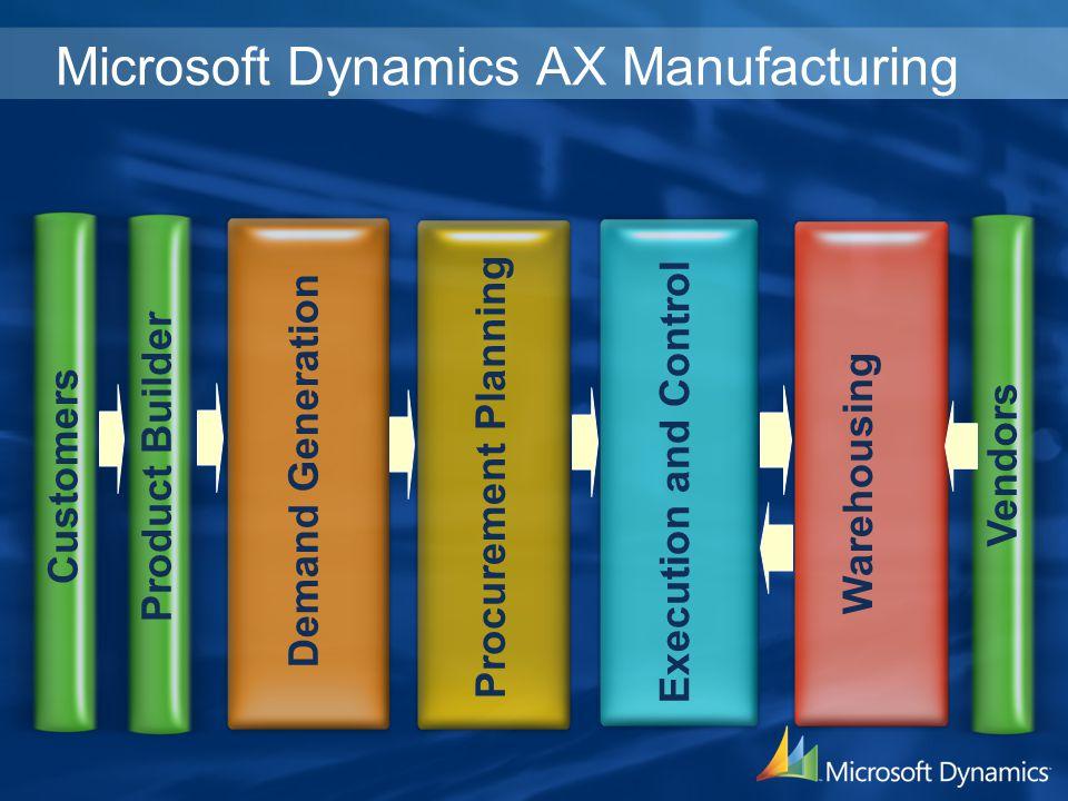 Microsoft Dynamics AX Manufacturing