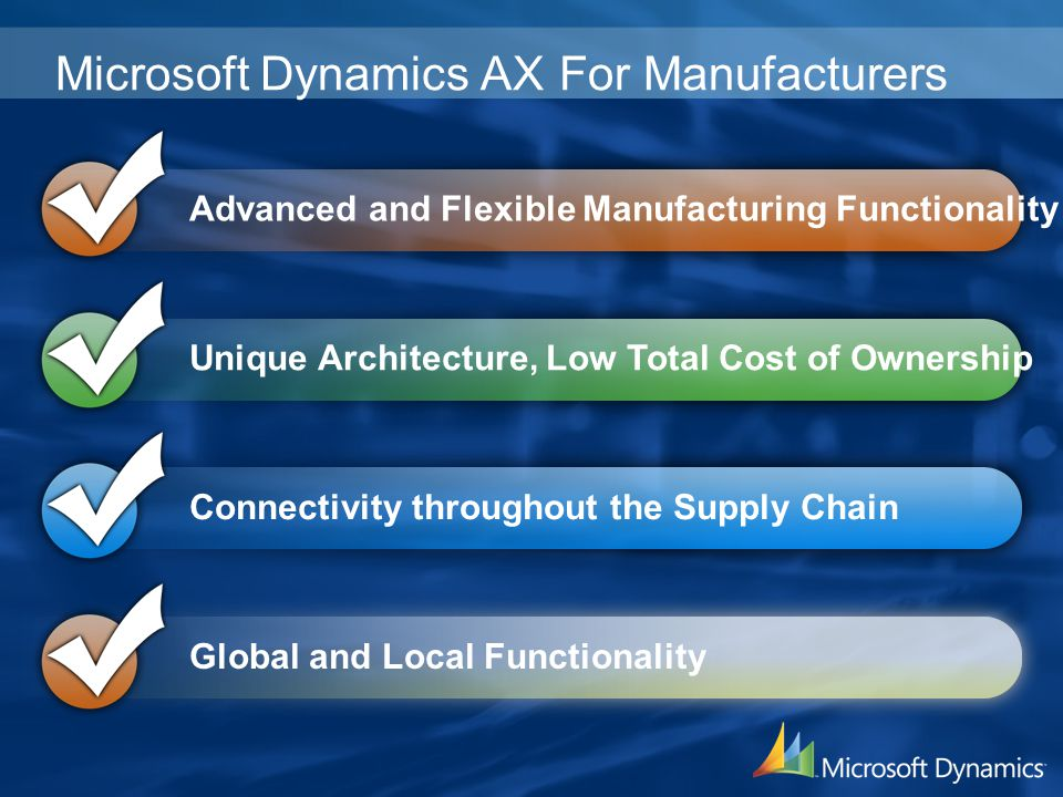Microsoft Dynamics AX For Manufacturers