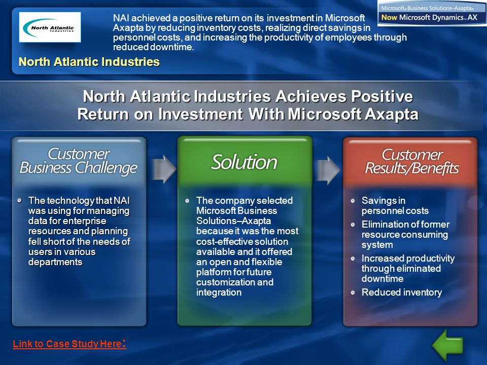 NAI achieved a positive return on its investment in Microsoft Axapta by reducing inventory costs, realizing direct savings in personnel costs, and increasing the productivity of employees through reduced downtime.