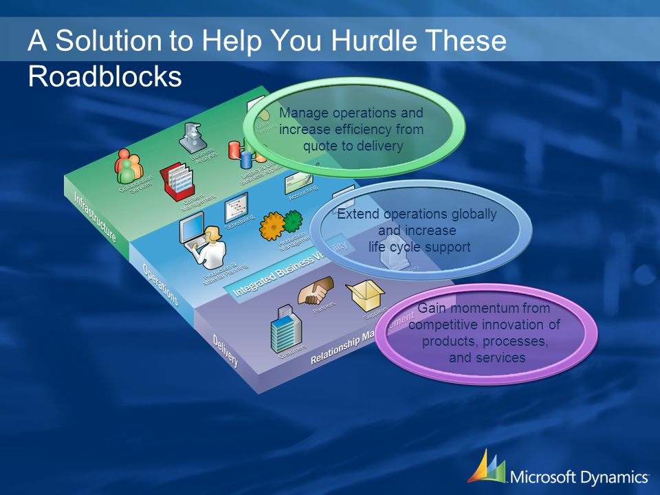 A Solution to Help You Hurdle These Roadblocks