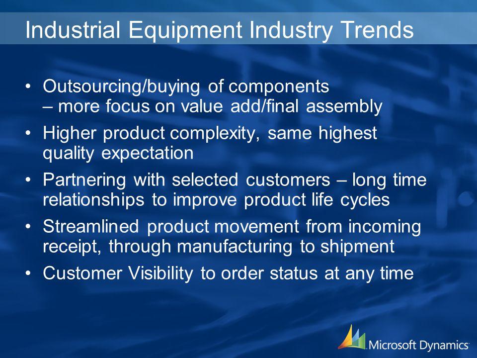 Industrial Equipment Industry Trends