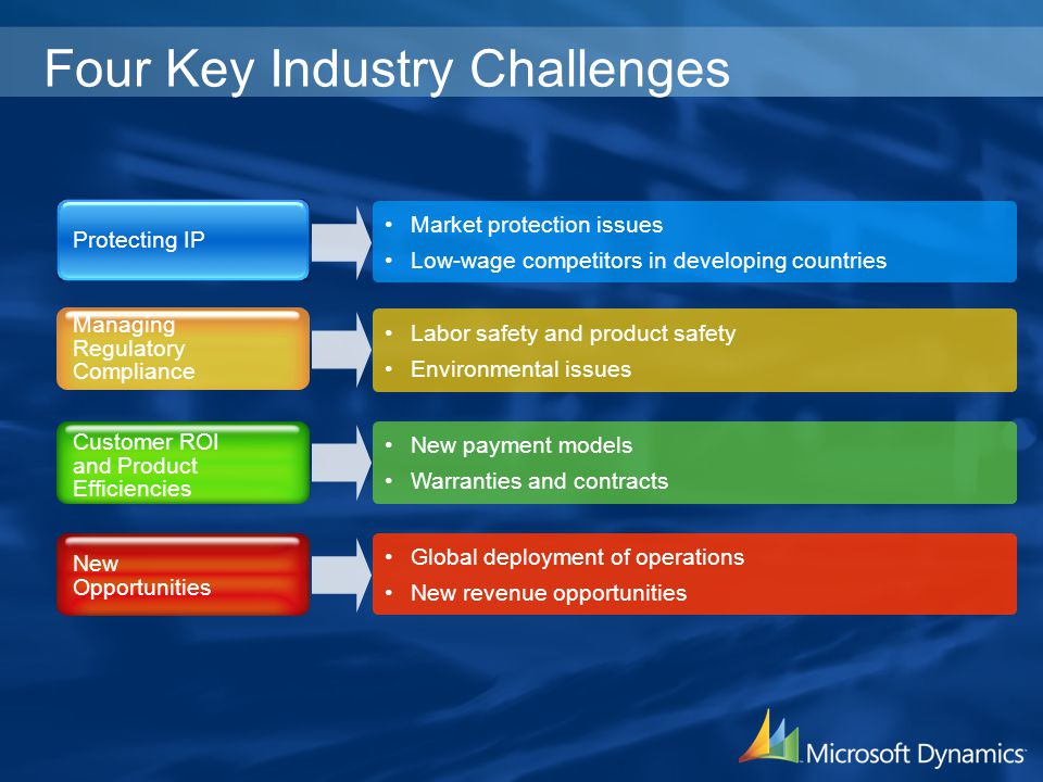 Four Key Industry Challenges