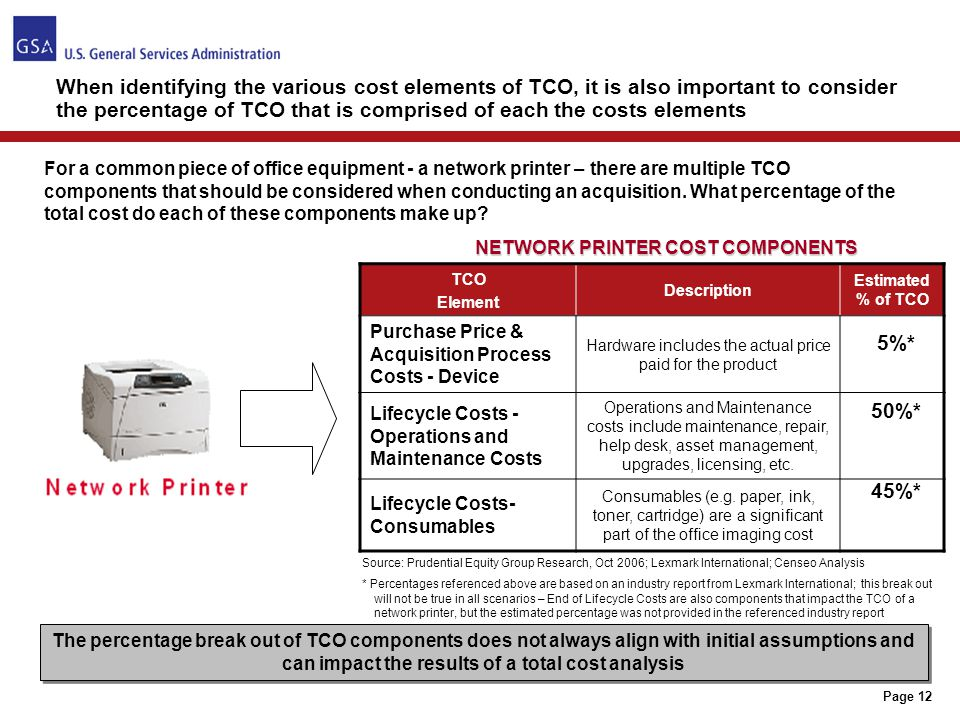 As demonstrated in the previous example, consumables, maintenance & IT support, and equipment costs are the key cost elements of desktop printers