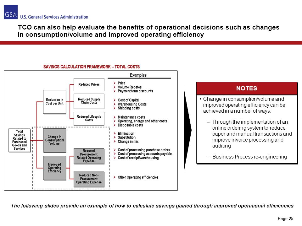 Reducing processing times improves operational efficiency