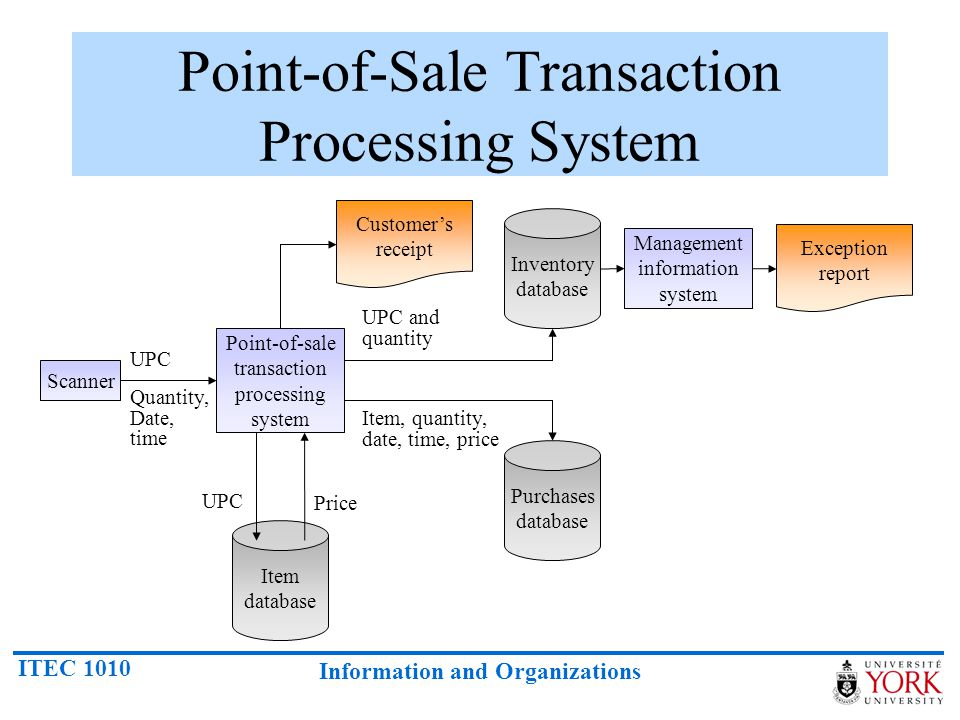 related study of transaction processing system Chapter 9: enterprise systems shared flashcard set details transaction processing system tracks the flow of data related to all the cash flows that affect.