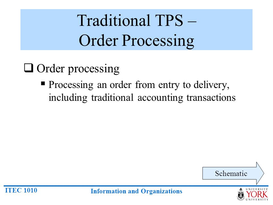 Traditional TPS – Order Processing