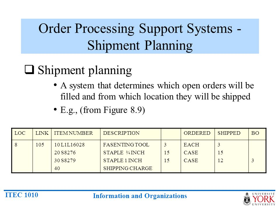 Order Processing Support Systems - Shipment Planning